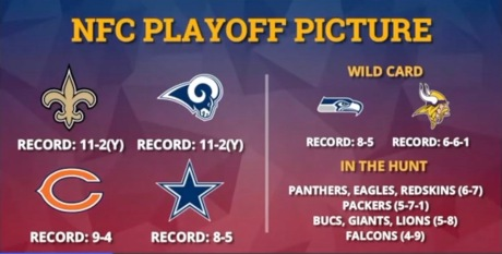 NFC Playoff Picture (1).jpg